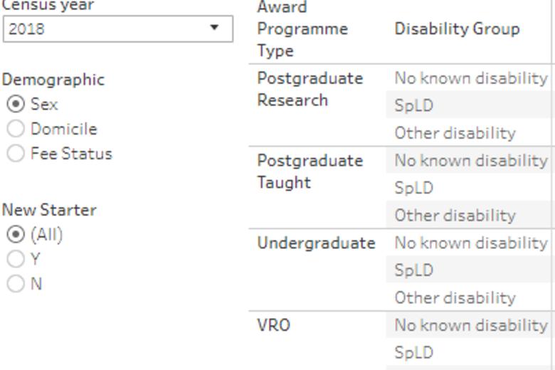 disability data